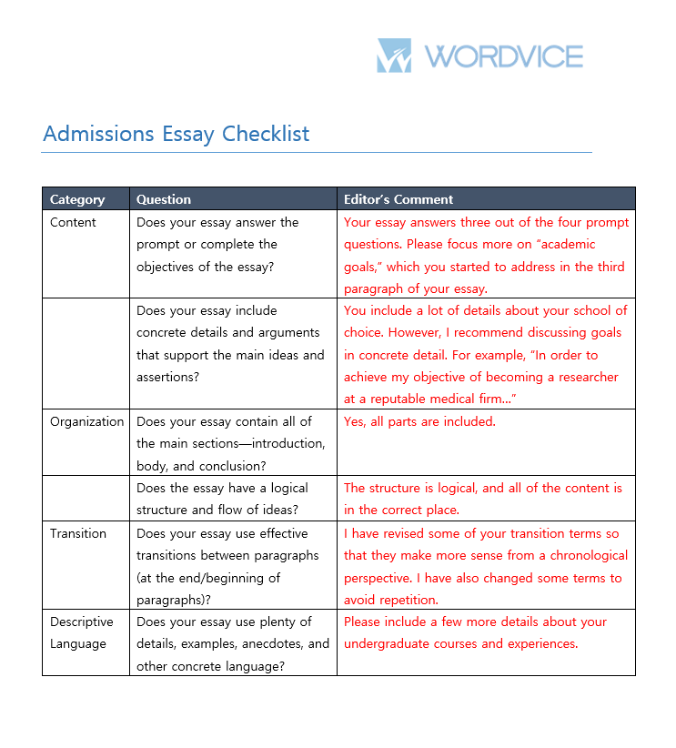 Top admission paper editor sites uk homework help medical conditions